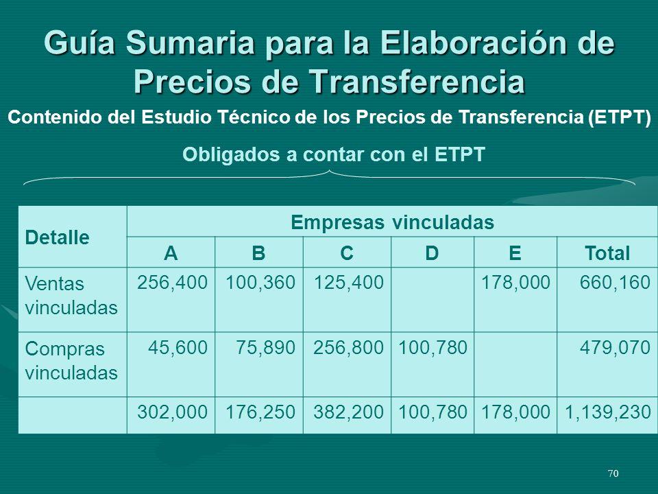 70 Guía Sumaria para la Elaboración de Precios de Transferencia Obligados a contar con el ETPT Contenido del Estudio Técnico de los Precios de Transfe