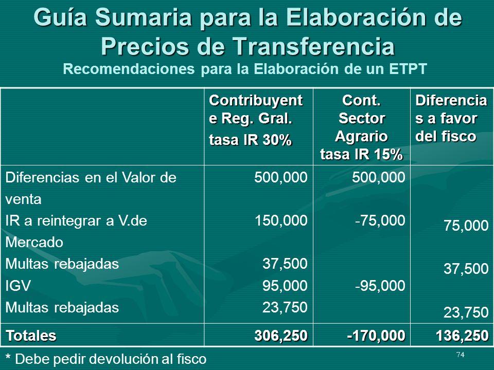 74 Guía Sumaria para la Elaboración de Precios de Transferencia Recomendaciones para la Elaboración de un ETPT Contribuyent e Reg. Gral. tasa IR 30% C