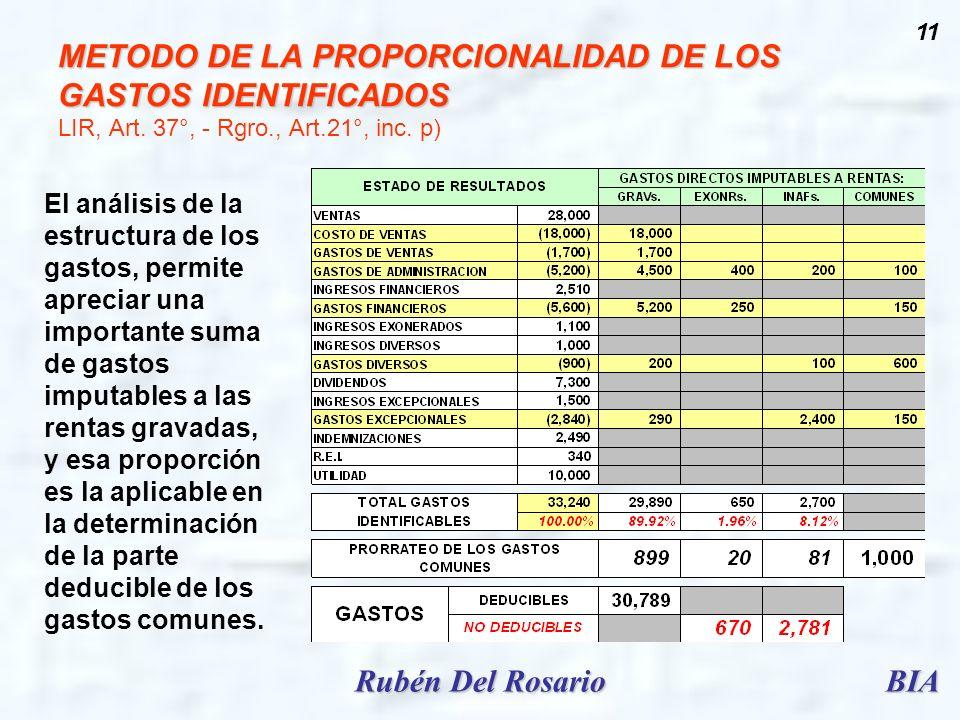 BIARubén Del Rosario 11 METODO DE LA PROPORCIONALIDAD DE LOS GASTOS IDENTIFICADOS METODO DE LA PROPORCIONALIDAD DE LOS GASTOS IDENTIFICADOS LIR, Art.