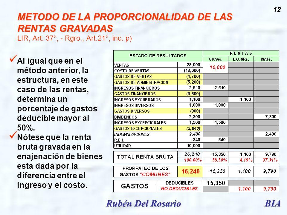 BIARubén Del Rosario 12 METODO DE LA PROPORCIONALIDAD DE LAS RENTAS GRAVADAS METODO DE LA PROPORCIONALIDAD DE LAS RENTAS GRAVADAS LIR, Art. 37°, - Rgr