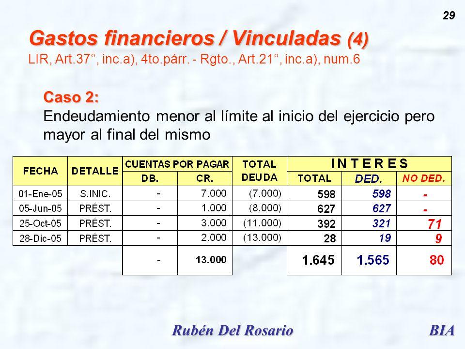 BIARubén Del Rosario 29 Gastos financieros / Vinculadas (4) Gastos financieros / Vinculadas (4) LIR, Art.37°, inc.a), 4to.párr. - Rgto., Art.21°, inc.