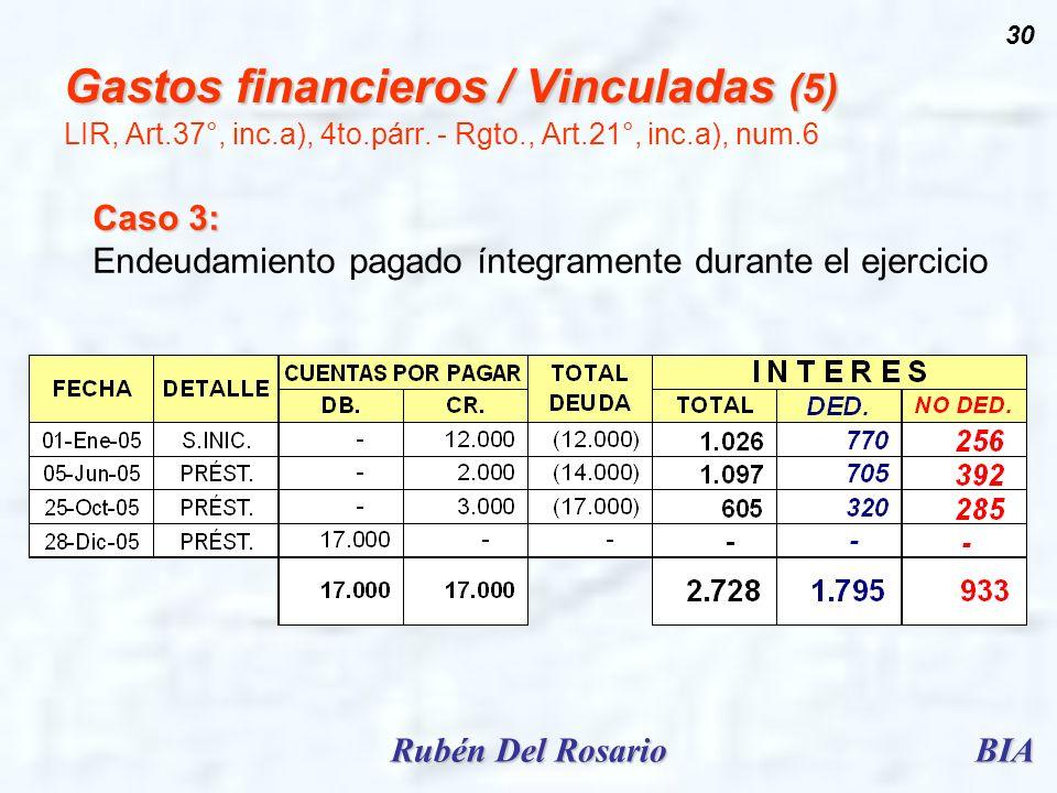 BIARubén Del Rosario 30 Gastos financieros / Vinculadas (5) Gastos financieros / Vinculadas (5) LIR, Art.37°, inc.a), 4to.párr. - Rgto., Art.21°, inc.