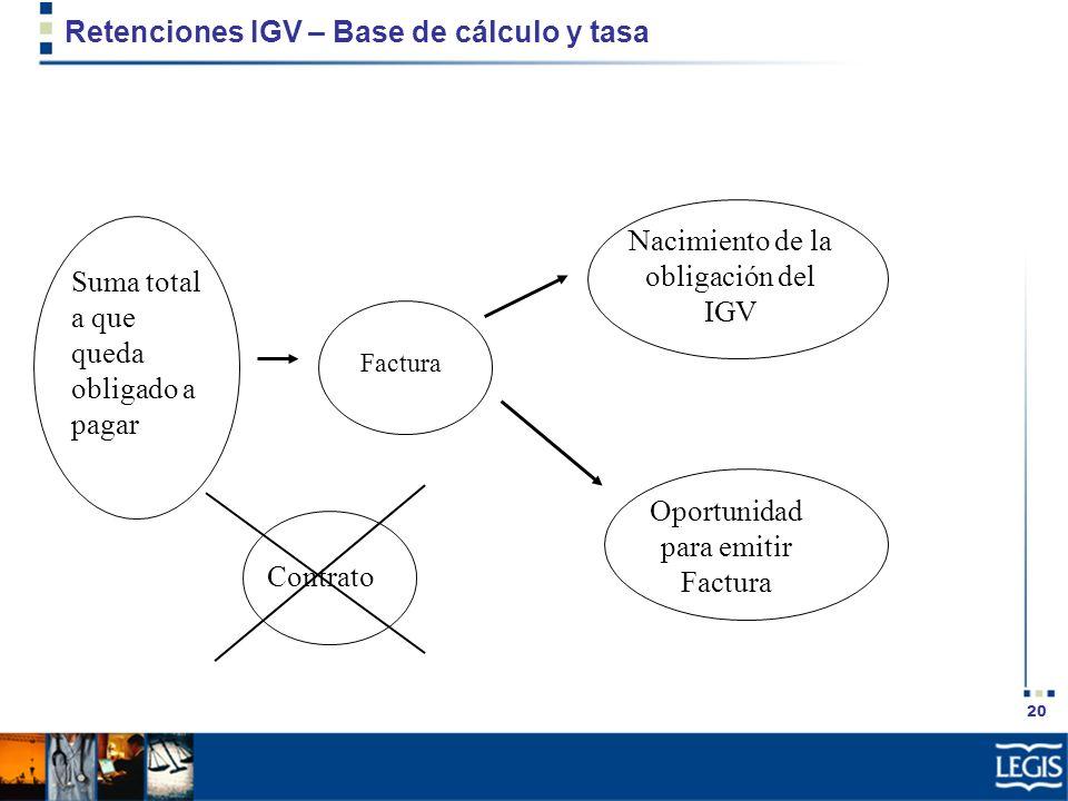 20 Retenciones IGV – Base de cálculo y tasa Suma total a que queda obligado a pagar Factura Nacimiento de la obligación del IGV Oportunidad para emiti