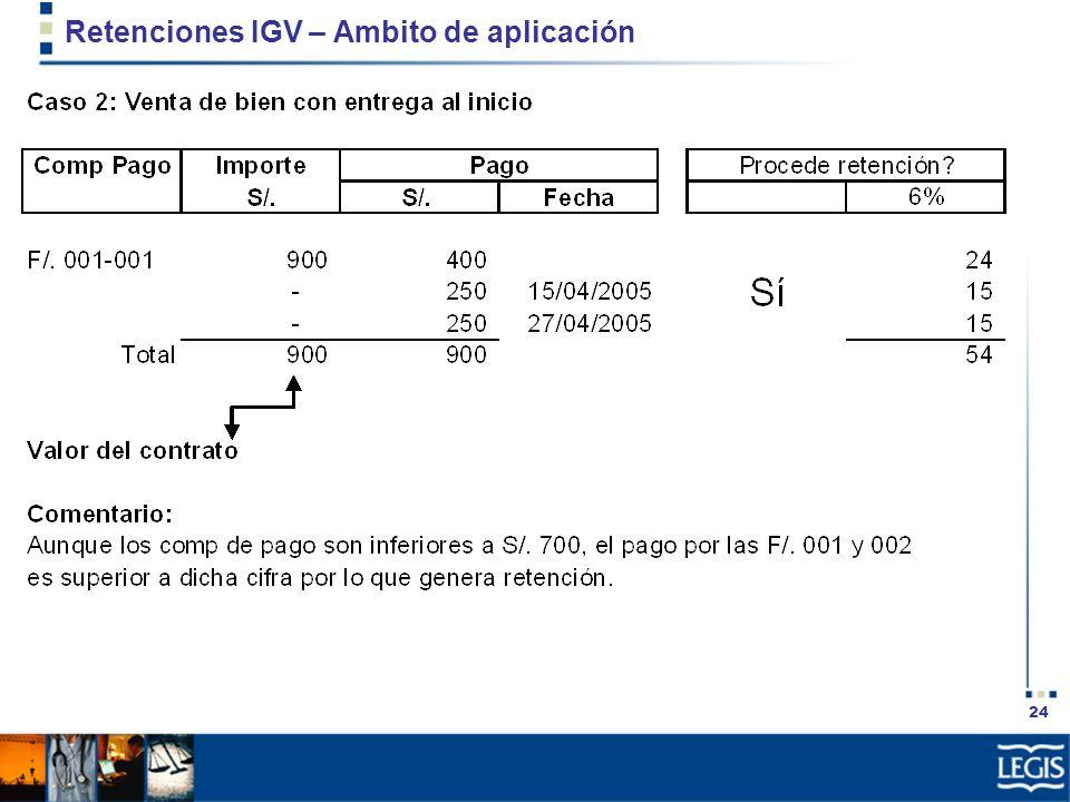 24 Retenciones IGV – Ambito de aplicación