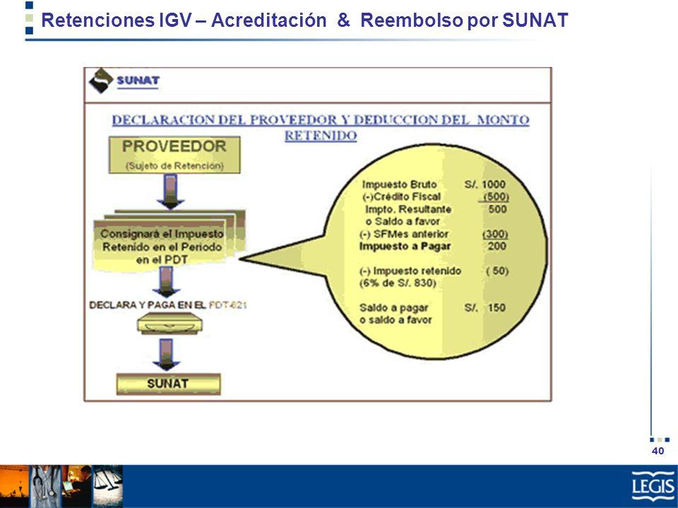 40 Retenciones IGV – Acreditación & Reembolso por SUNAT