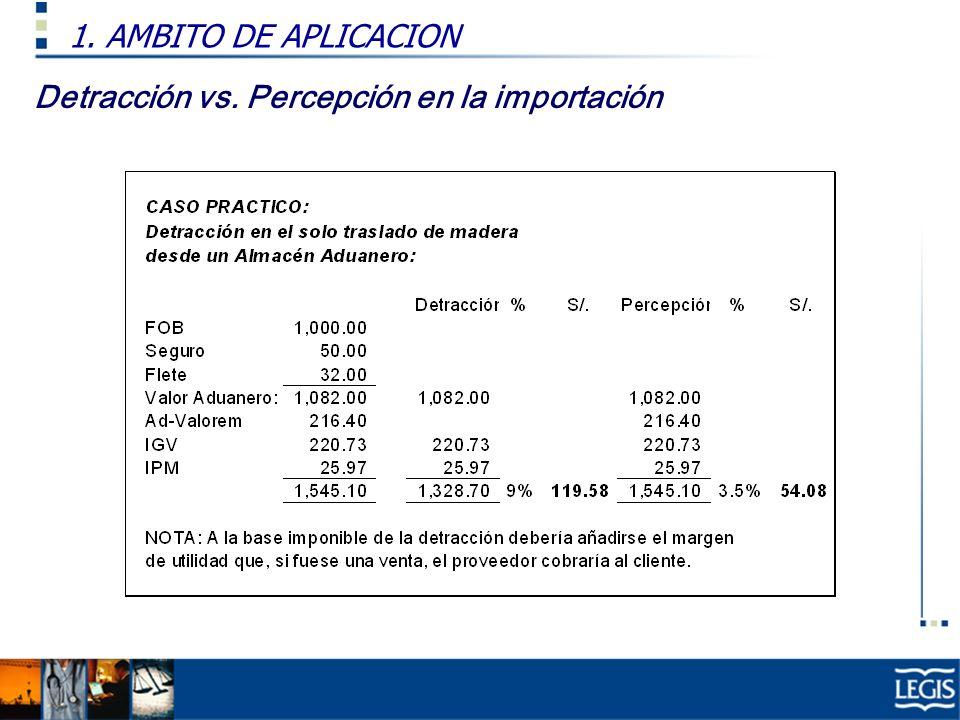 Detracción vs. Percepción en la importación 1. AMBITO DE APLICACION