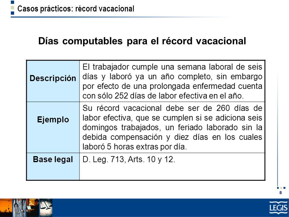 9 Casos prácticos: récord vacacional Trabajador que no alcanza a cumplir su récord vacacional Descripción El trabajador labora por un año en la empresa cumpliendo una jornada de cinco horas diarias durante cuatro días por semana.