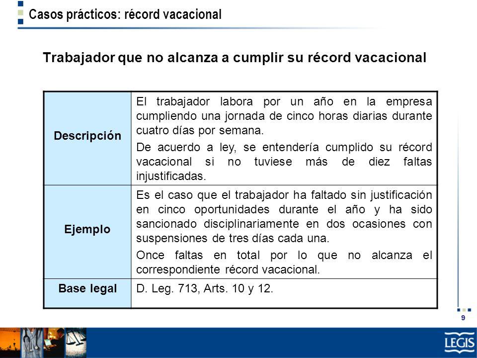 10 Oportunidad del descanso vacacional El descanso vacacional debiera ser fijado de común acuerdo.