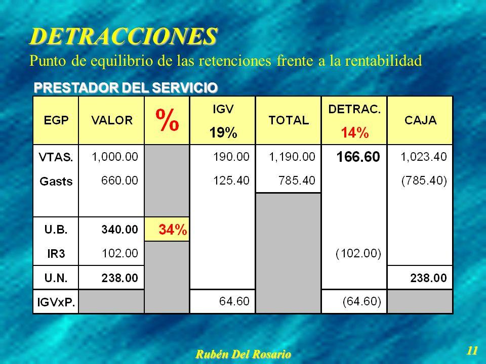 Rubén Del Rosario 12 Aplicación del Sistema a los Servicios (ANEXO 3) Aplicación del Sistema a los Servicios (ANEXO 3) Res.183-2004/SUNAT Cap.