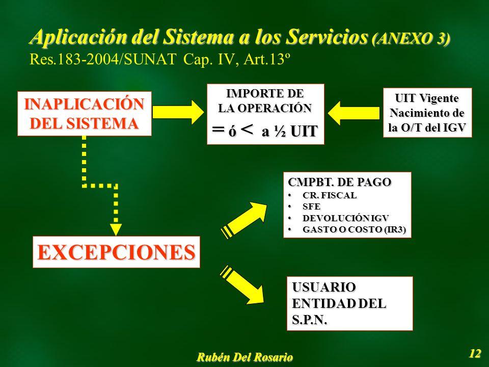 Rubén Del Rosario 13 Sujetos obligados e efectuar el depósito Sujetos obligados e efectuar el depósito Res.183-2004/SUNAT Cap.