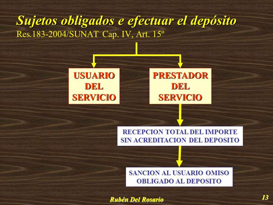 Rubén Del Rosario 14 Momento para efectuar el depósito D.Leg.940, Art.7º, num.