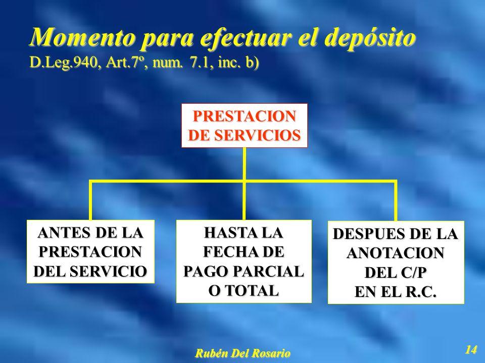 Rubén Del Rosario 15 Momento para efectuar el depósito Momento para efectuar el depósito Res.183-2004/SUNAT Cap.