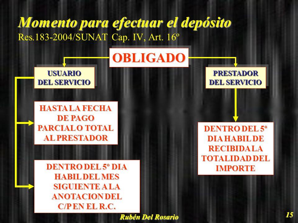 Rubén Del Rosario 16 Momento para efectuar el depósito (2) Momento para efectuar el depósito (2) Res.183-2004/SUNAT Cap.
