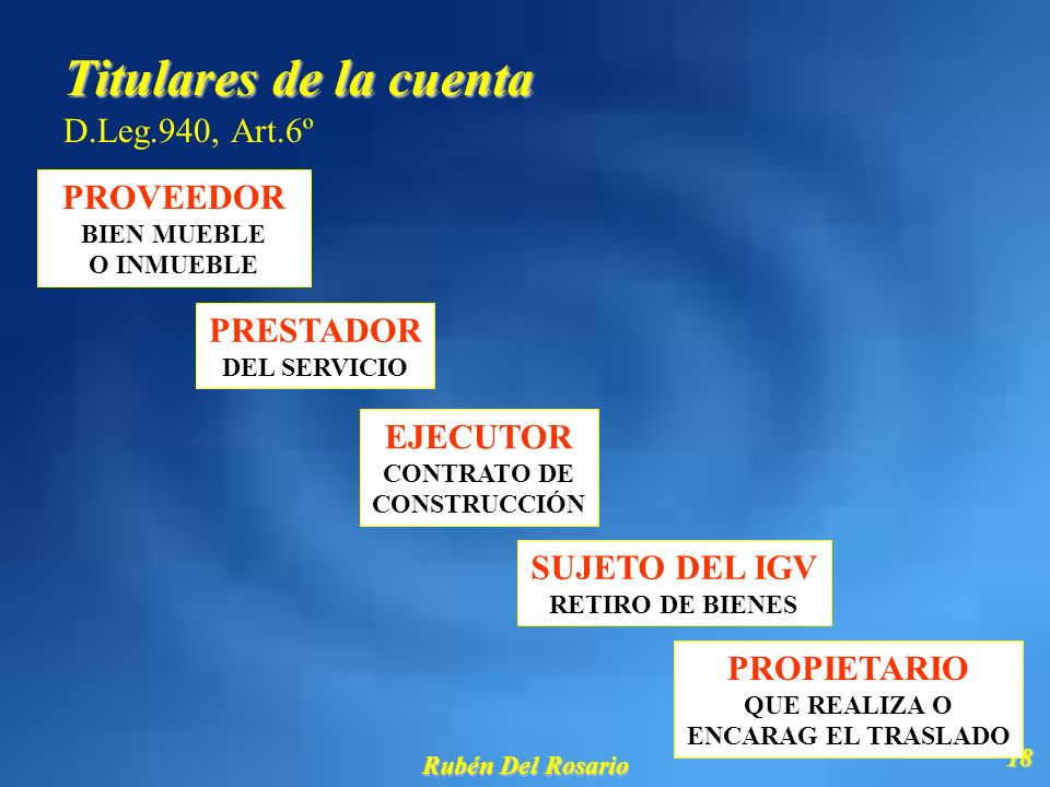 Rubén Del Rosario 19 Momento para efectuar el depósito D.Leg.940, Art.7º, num.