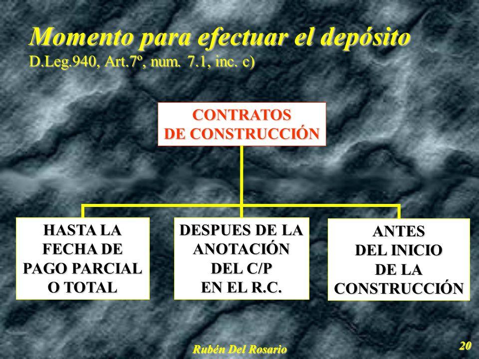 Rubén Del Rosario 21 Disposiciones generales Disposiciones generales Res.183-2004/SUNAT Cap.V, Art.