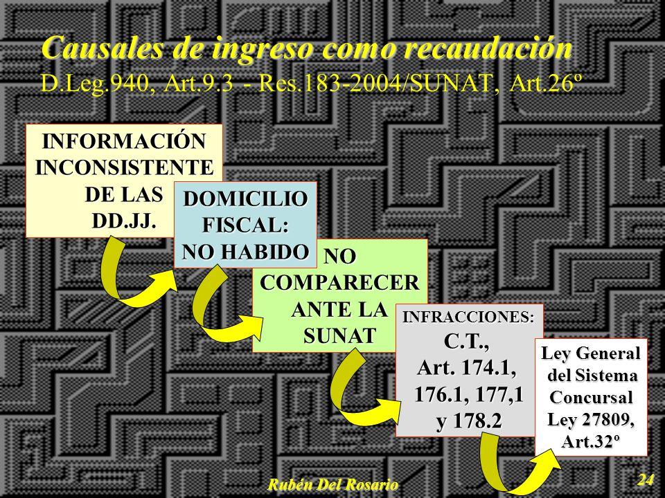 Rubén Del Rosario 24 NOCOMPARECER ANTE LA SUNAT Causales de ingreso como recaudación Causales de ingreso como recaudación D.Leg.940, Art.9.3 - Res.183-2004/SUNAT, Art.26º INFORMACIÓNINCONSISTENTE DE LAS DD.JJ.