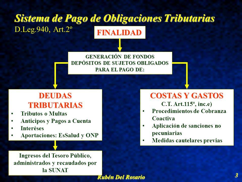 Rubén Del Rosario 4 Operaciones sujetas al SPOT Operaciones sujetas al SPOT D.Leg.940, Art.3º VENTA DE BIENES SERVICIOS CONSTRUCCIÓN GRAVADOS CON IGV Y/O ISC INGRESO: RENTA 3RA.