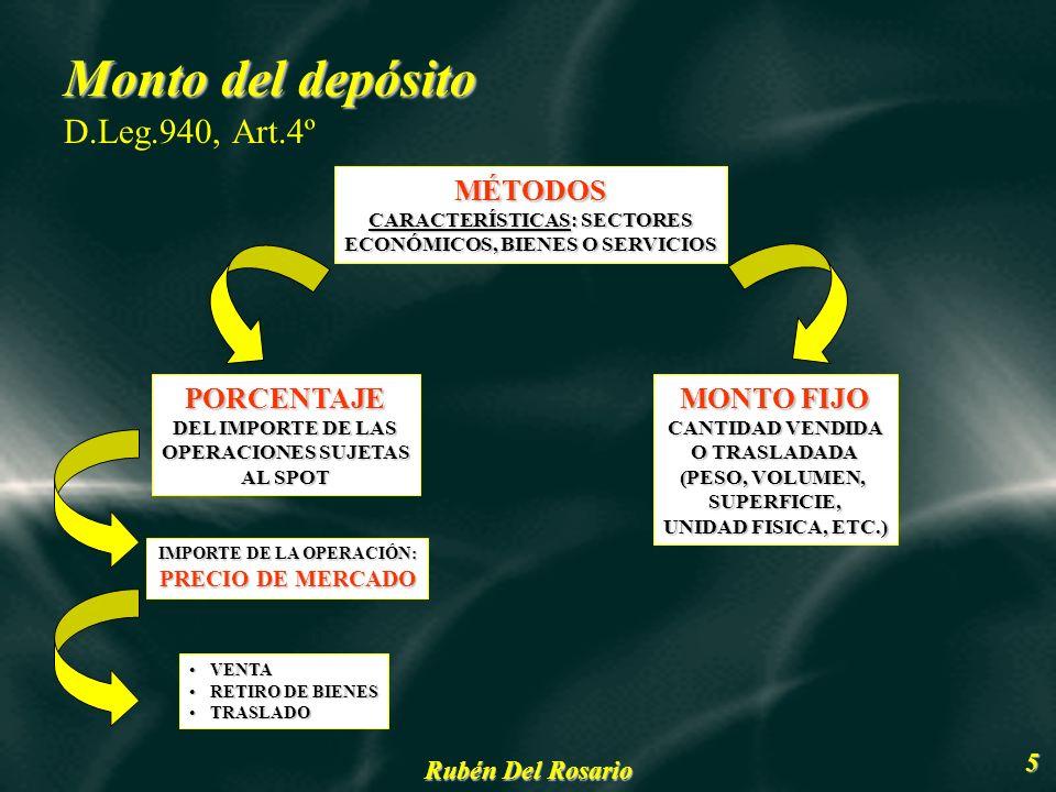 Rubén Del Rosario 6 SUJETOOBLIGADOSUJETOOBLIGADO Sujetos Obligados a efectuar el Depósito Sujetos Obligados a efectuar el Depósito D.Leg.940, Art.5º, num.5.1 ADQUIRIENTE DE UN BIEN ADQUIRIENTE DE UN BIEN USUARIO DEL SERVICIO USUARIO DEL SERVICIO QUIEN ENCARGA LA CONSTRUCCIÓN QUIEN ENCARGA LA CONSTRUCCIÓN PROVEEDOR (SUNAT) PROVEEDOR (SUNAT) SUJETO DEL IGV (RETIRO) SUJETO DEL IGV (RETIRO) PROPIETARIO REALICE O ENCARGUE EL TRASLADO PROPIETARIO REALICE O ENCARGUE EL TRASLADO