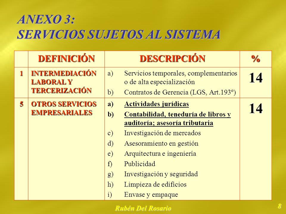 Rubén Del Rosario 9 DETRACCIONES DETRACCIONES Tratamiento contable - Usuario del Servicio FACTURA V.V.