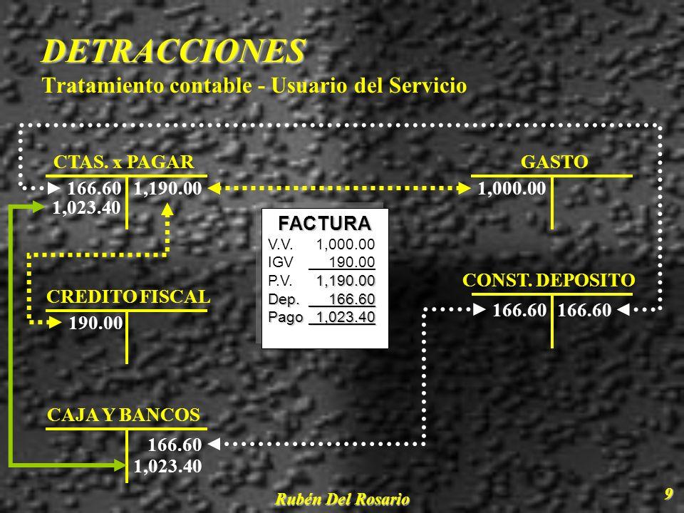 Rubén Del Rosario 10 DETRACCIONES DETRACCIONES Tratamiento contable - Prestador del Servicio FACTURA V.V.