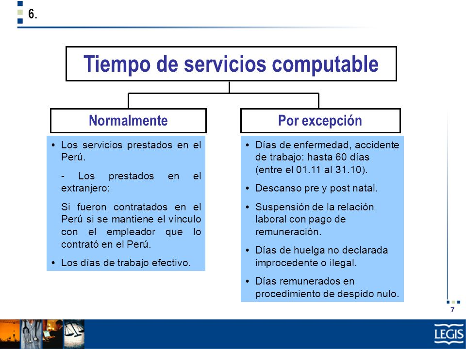 8 7.Remuneraciones computables Haber básico.