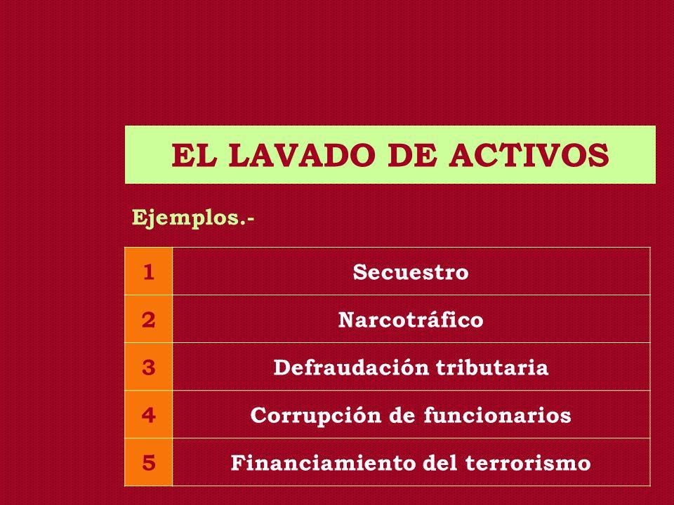 EL LAVADO DE ACTIVOS Ejemplos.- 1Secuestro 2Narcotráfico 3Defraudación tributaria 4Corrupción de funcionarios 5Financiamiento del terrorismo