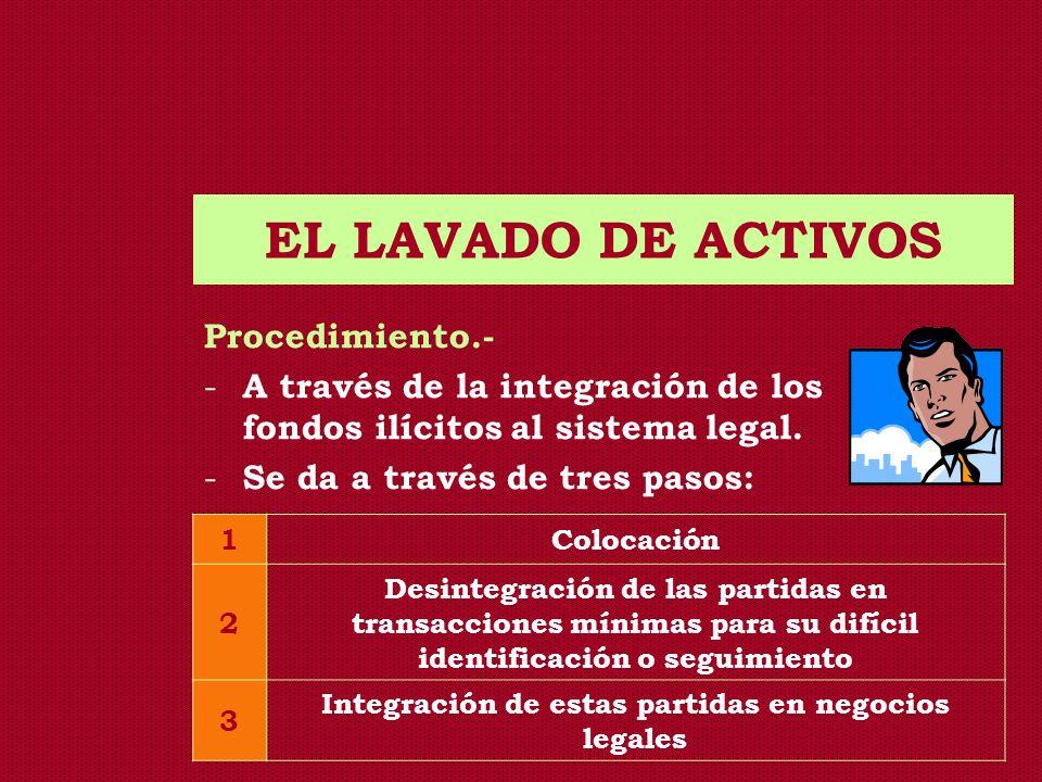 EL LAVADO DE ACTIVOS Procedimiento.- - A través de la integración de los fondos ilícitos al sistema legal. - Se da a través de tres pasos: 1Colocación