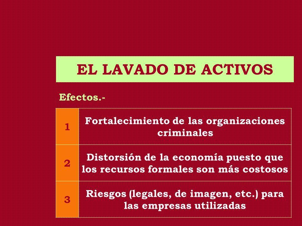 EL LAVADO DE ACTIVOS Efectos.- 1 Fortalecimiento de las organizaciones criminales 2 Distorsión de la economía puesto que los recursos formales son más