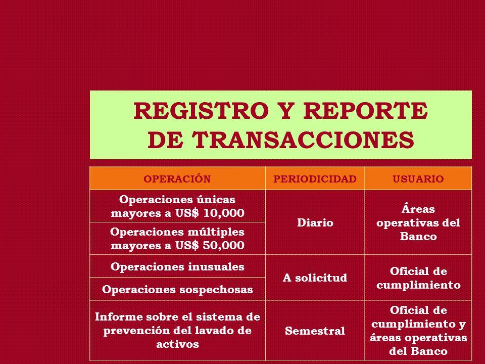 REGISTRO Y REPORTE DE TRANSACCIONES OPERACIÓNPERIODICIDADUSUARIO Operaciones únicas mayores a US$ 10,000 Diario Áreas operativas del Banco Operaciones