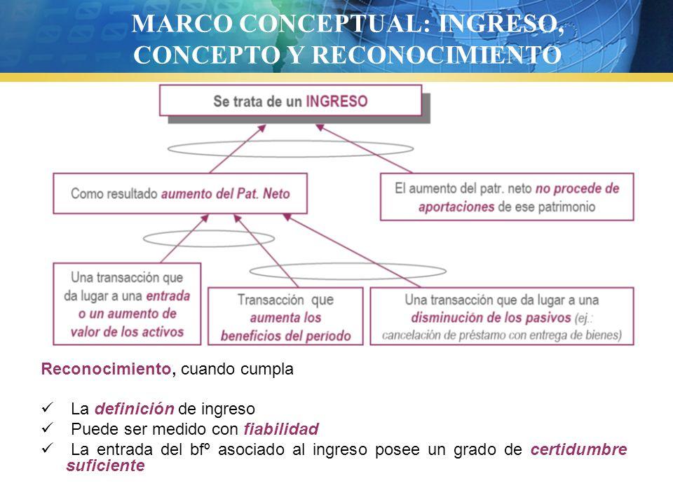 Reconocimiento, cuando cumpla La definición de ingreso Puede ser medido con fiabilidad La entrada del bfº asociado al ingreso posee un grado de certid