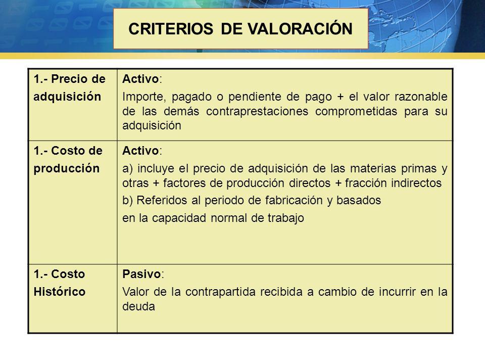CRITERIOS DE VALORACIÓN 1.- Precio de adquisición Activo: Importe, pagado o pendiente de pago + el valor razonable de las demás contraprestaciones com