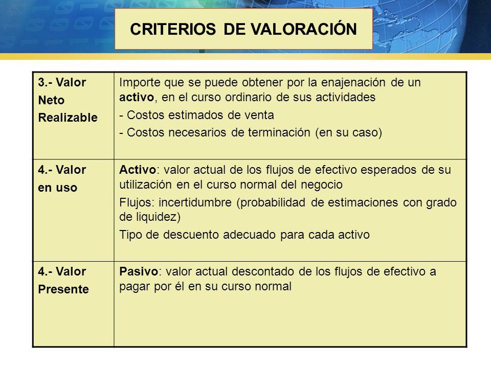 3.- Valor Neto Realizable Importe que se puede obtener por la enajenación de un activo, en el curso ordinario de sus actividades - Costos estimados de