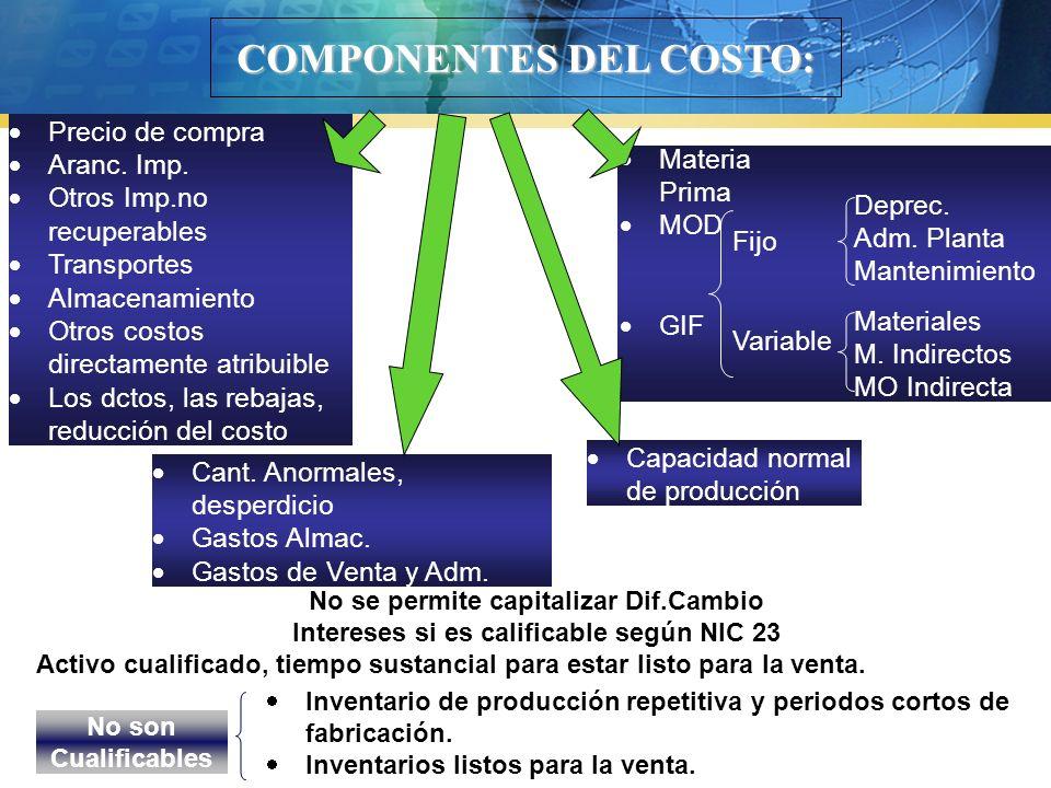 Materia Prima MOD GIF Fijo Variable Materiales M. Indirectos MO Indirecta Deprec. Adm. Planta Mantenimiento Precio de compra Aranc. Imp. Otros Imp.no