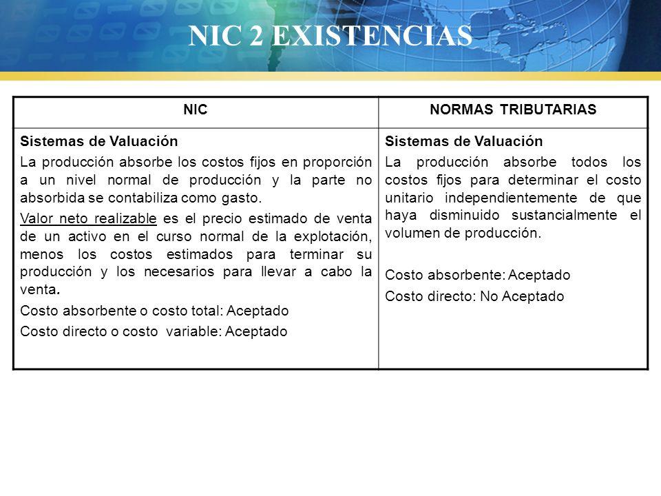 NIC 2 EXISTENCIAS NICNORMAS TRIBUTARIAS Sistemas de Valuación La producción absorbe los costos fijos en proporción a un nivel normal de producción y l
