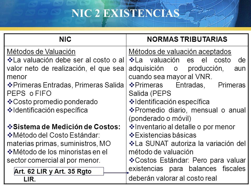 NIC 2 EXISTENCIAS NICNORMAS TRIBUTARIAS Métodos de Valuación La valuación debe ser al costo o al valor neto de realización, el que sea menor Primeras