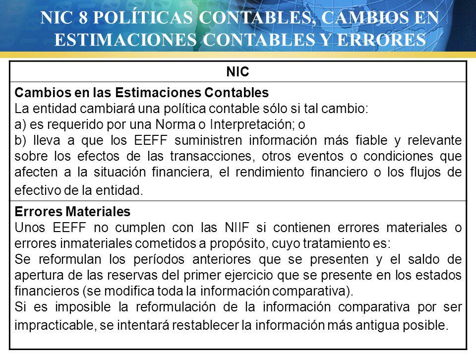 NIC Cambios en las Estimaciones Contables La entidad cambiará una política contable sólo si tal cambio: a) es requerido por una Norma o Interpretación