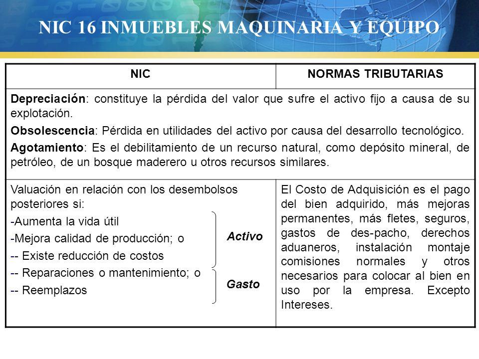 NIC 16 INMUEBLES MAQUINARIA Y EQUIPO NICNORMAS TRIBUTARIAS Depreciación: constituye la pérdida del valor que sufre el activo fijo a causa de su explot