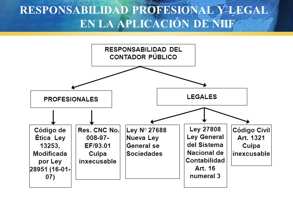 RESPONSABILIDAD PROFESIONAL Y LEGAL EN LA APLICACIÓN DE NIIF RESPONSABILIDAD DEL CONTADOR PÚBLICO PROFESIONALES LEGALES Código de Ética Ley 13253, Mod