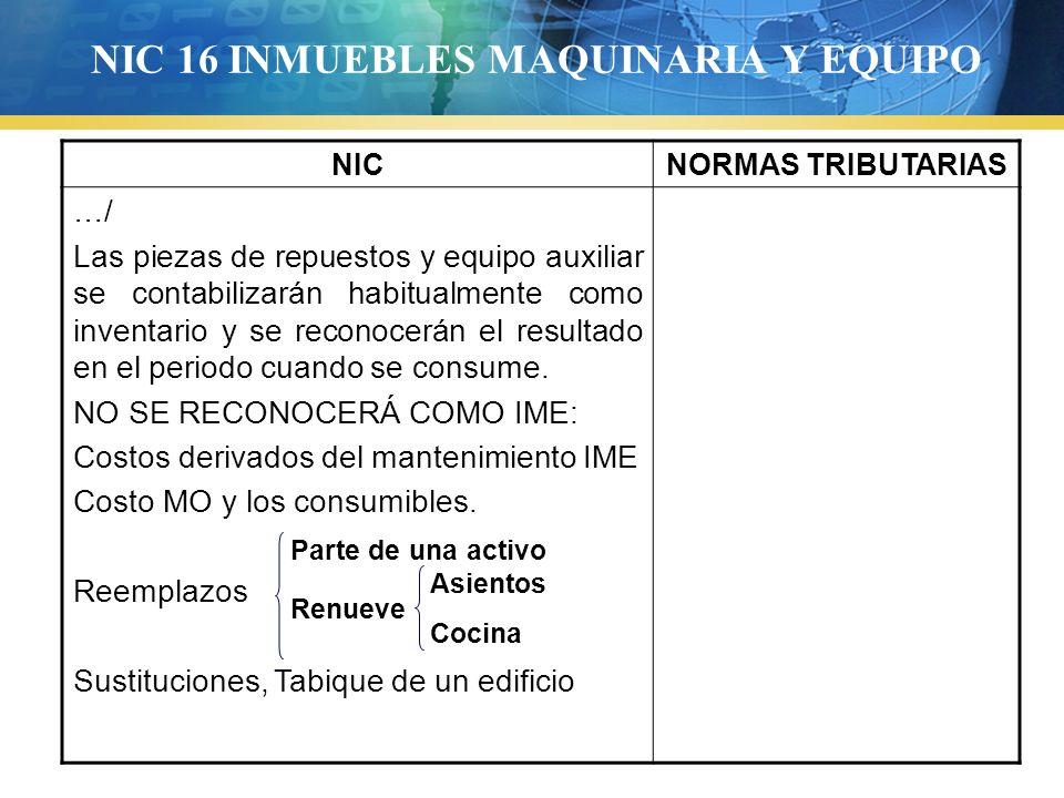 NIC 16 INMUEBLES MAQUINARIA Y EQUIPO NICNORMAS TRIBUTARIAS …/ Las piezas de repuestos y equipo auxiliar se contabilizarán habitualmente como inventari