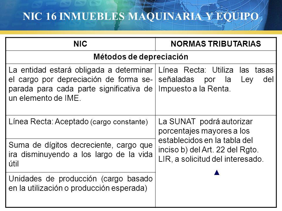 NIC 16 INMUEBLES MAQUINARIA Y EQUIPO NICNORMAS TRIBUTARIAS Métodos de depreciación La entidad estará obligada a determinar el cargo por depreciación d