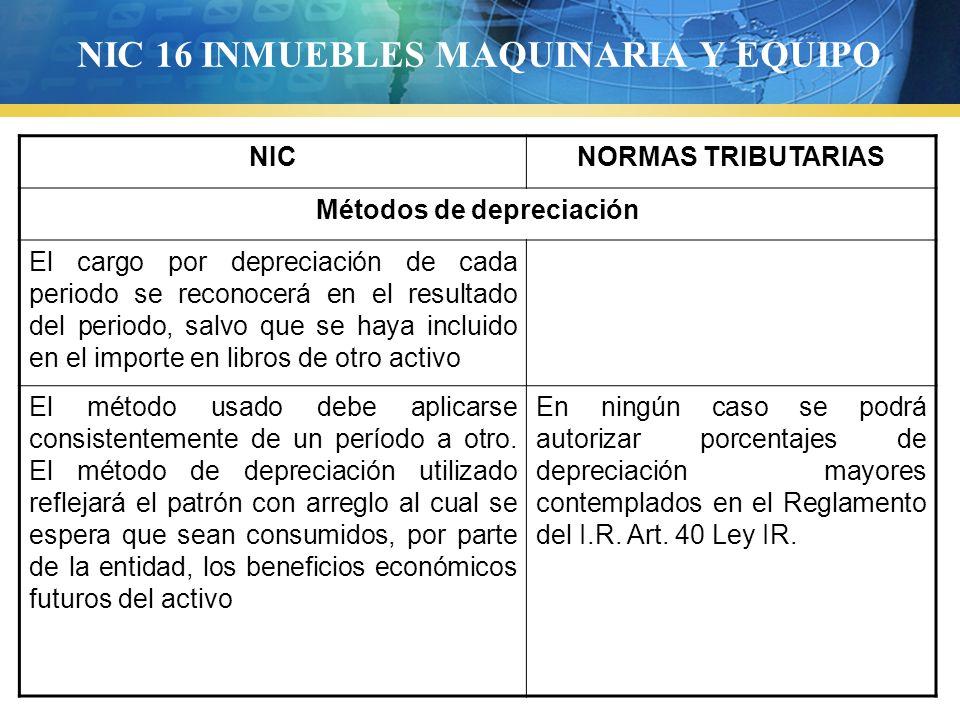 NIC 16 INMUEBLES MAQUINARIA Y EQUIPO NICNORMAS TRIBUTARIAS Métodos de depreciación El cargo por depreciación de cada periodo se reconocerá en el resul