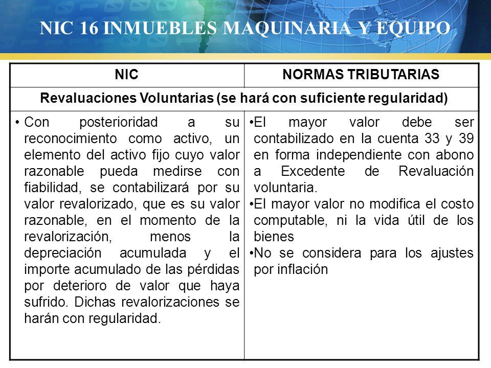 NIC 16 INMUEBLES MAQUINARIA Y EQUIPO NICNORMAS TRIBUTARIAS Revaluaciones Voluntarias (se hará con suficiente regularidad) Con posterioridad a su recon
