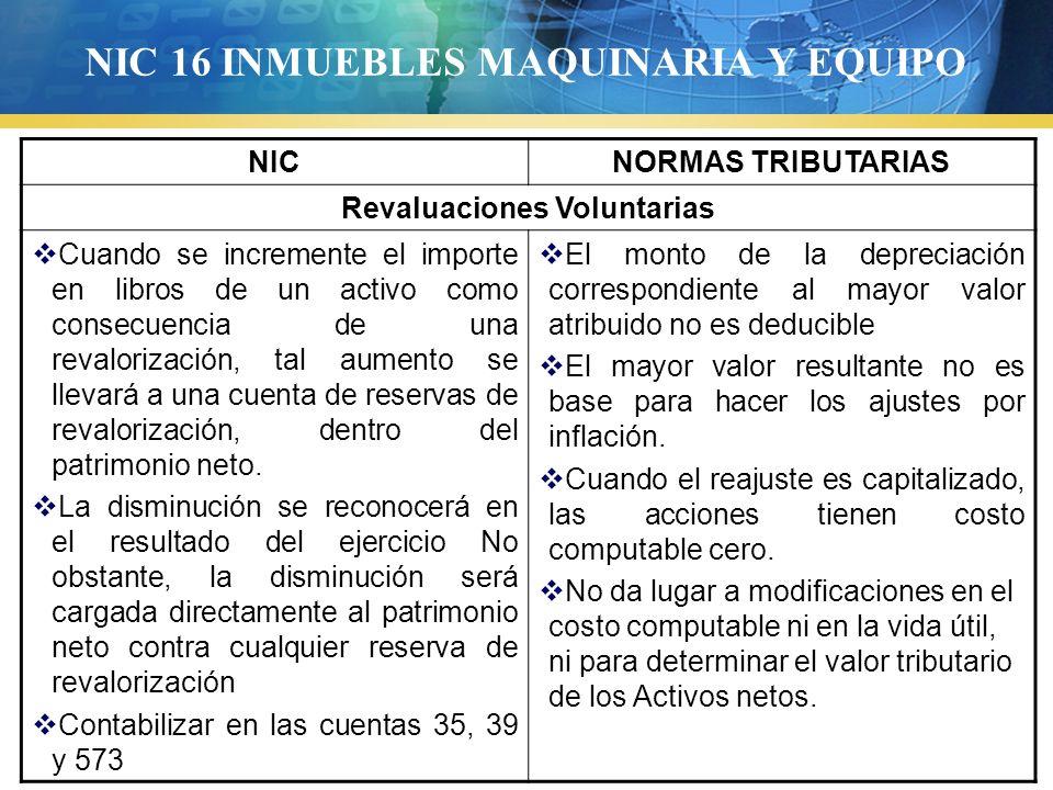 NIC 16 INMUEBLES MAQUINARIA Y EQUIPO NICNORMAS TRIBUTARIAS Revaluaciones Voluntarias Cuando se incremente el importe en libros de un activo como conse