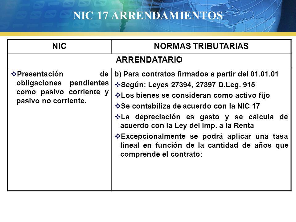 NIC 17 ARRENDAMIENTOS NICNORMAS TRIBUTARIAS ARRENDATARIO Presentación de obligaciones pendientes como pasivo corriente y pasivo no corriente. b) Para