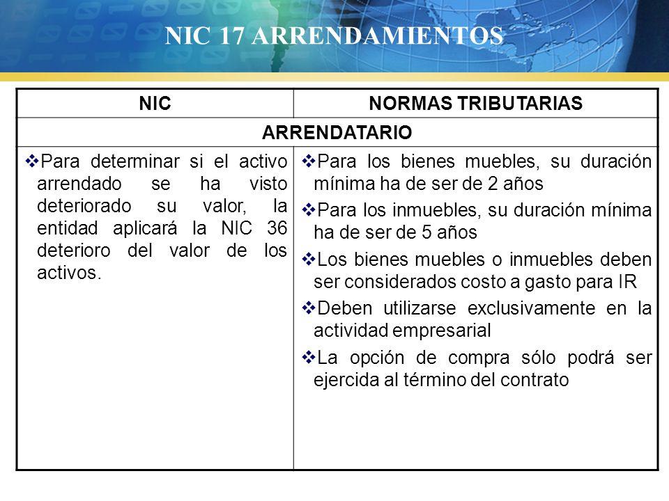 NIC 17 ARRENDAMIENTOS NICNORMAS TRIBUTARIAS ARRENDATARIO Para determinar si el activo arrendado se ha visto deteriorado su valor, la entidad aplicará