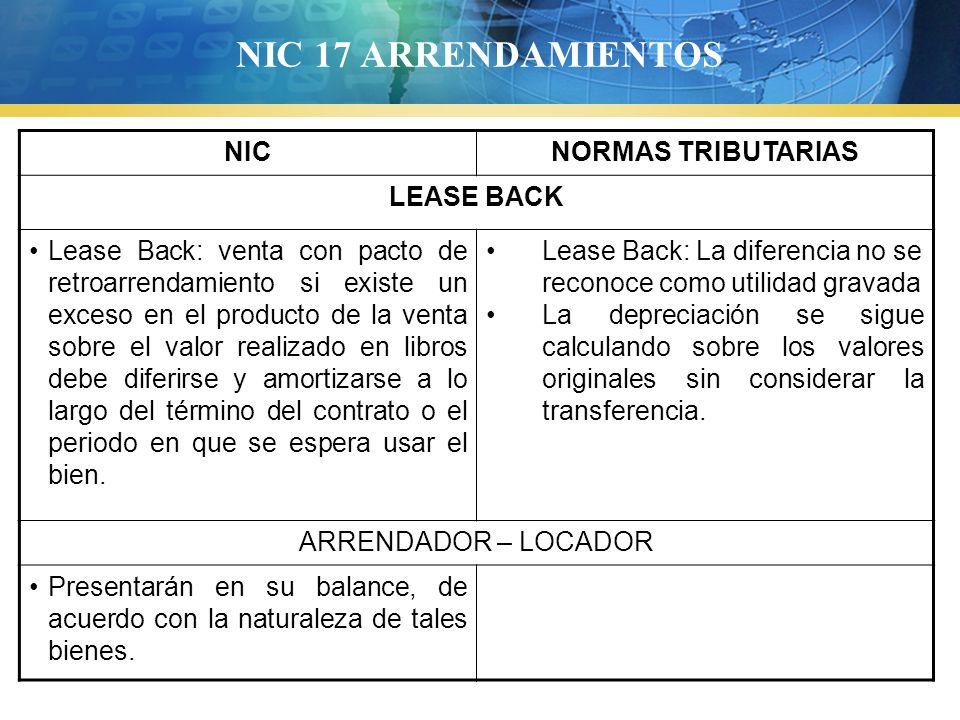 NIC 17 ARRENDAMIENTOS NICNORMAS TRIBUTARIAS LEASE BACK Lease Back: venta con pacto de retroarrendamiento si existe un exceso en el producto de la vent