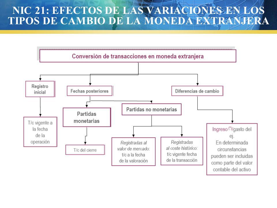 NIC 21: EFECTOS DE LAS VARIACIONES EN LOS TIPOS DE CAMBIO DE LA MONEDA EXTRANJERA