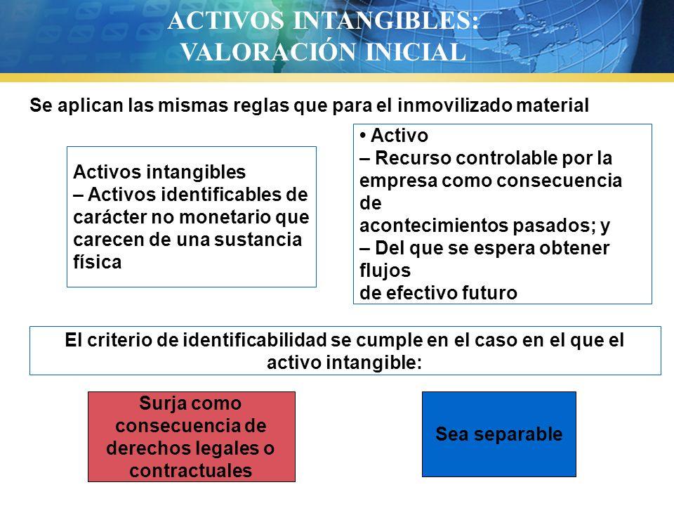 Se aplican las mismas reglas que para el inmovilizado material Activos intangibles – Activos identificables de carácter no monetario que carecen de un