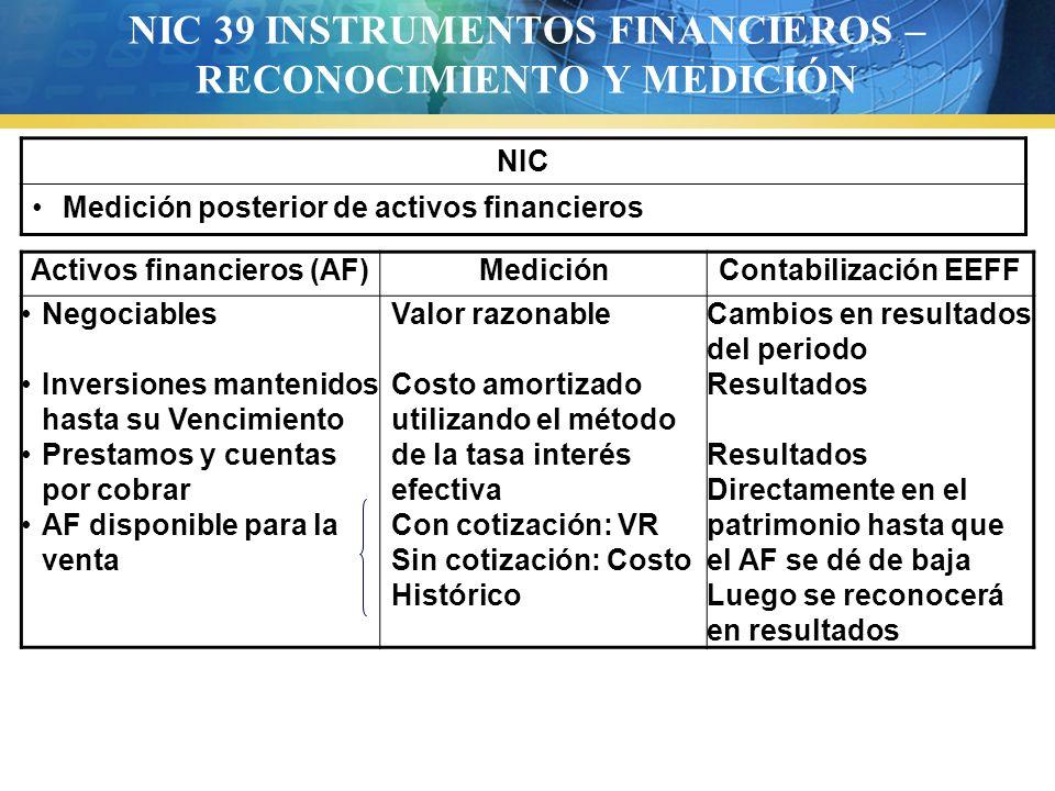 NIC Medición posterior de activos financieros Activos financieros (AF)MediciónContabilización EEFF Negociables Inversiones mantenidos hasta su Vencimi
