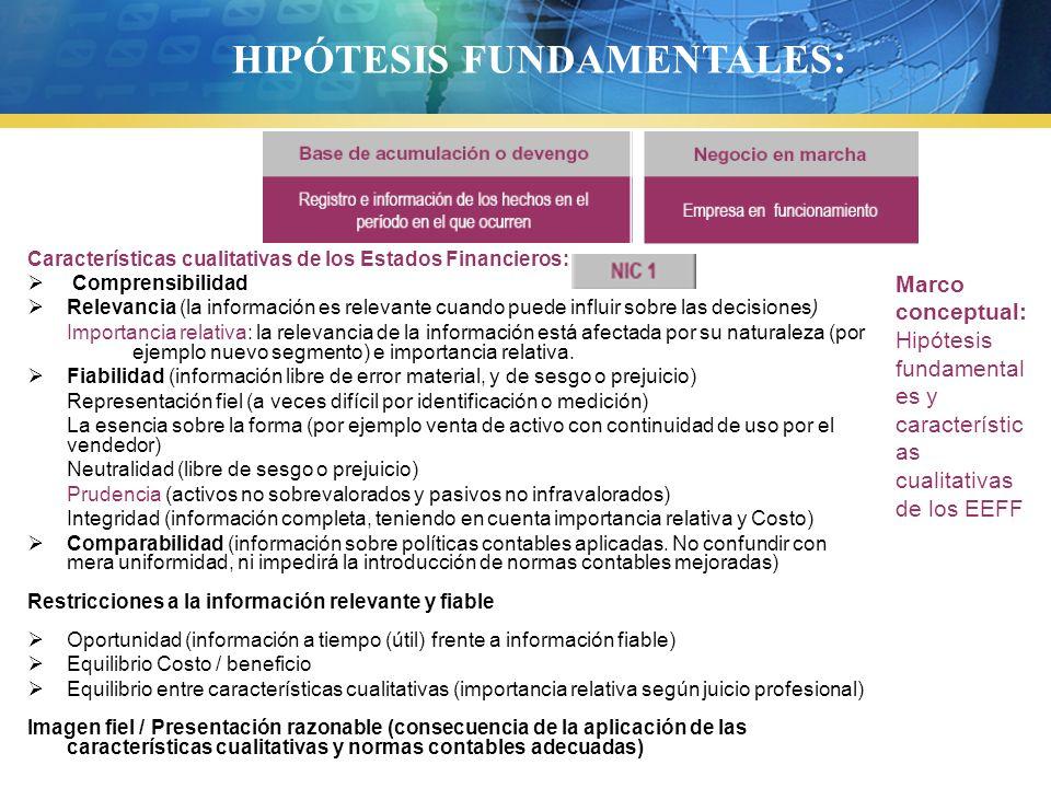 Características cualitativas de los Estados Financieros: Comprensibilidad Relevancia (la información es relevante cuando puede influir sobre las decis